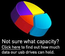 USB Capacity list